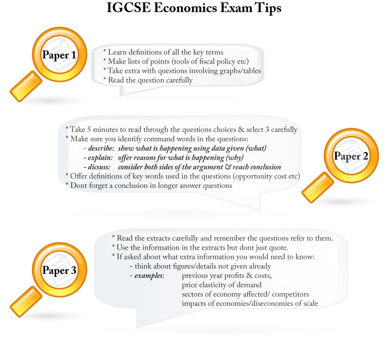 IGCSE economics exam tips