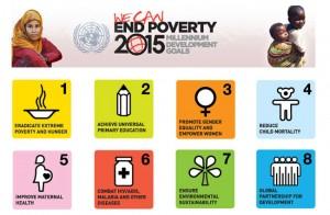Mileenium development goals image