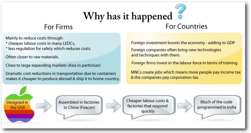 costs benefits globalization essay What are some of the main benefits and costs from globalisation.